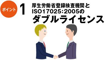 ポイント1:厚生労働省登録検査機関とISO17025:2005のダブルライセンス